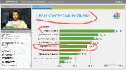 Контент-маркетолог: блог, email-маркетинг, соцсети и вебинары для бизнеса (2016)